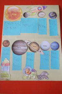 Space lap book contents