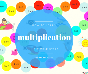 How to learn multiplication in 3 simple steps